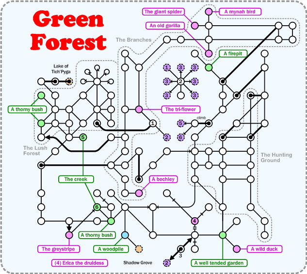Image:Greenforest.png