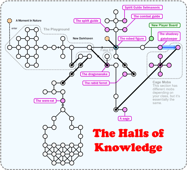 Thehallsofknowledge.png