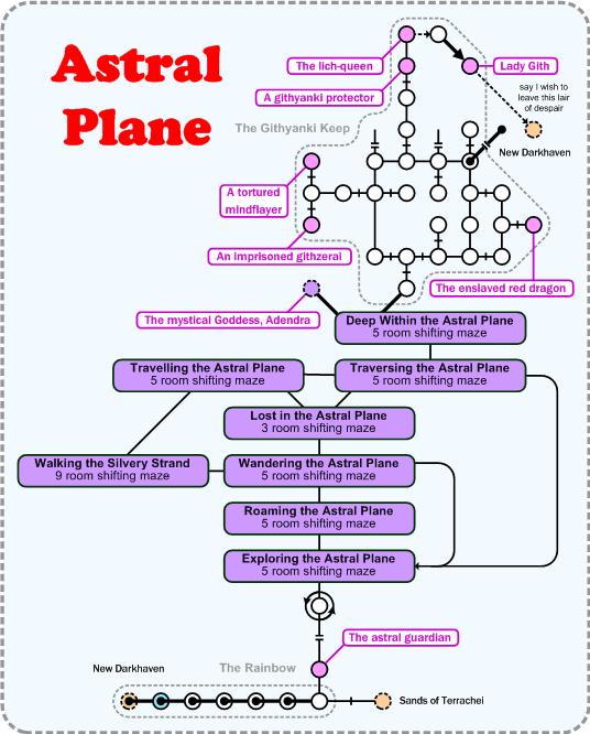 The Astral Plane   RoDpedia
